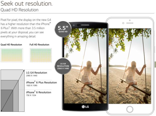 1430675654_lg-g4-vs-iphone-6-plus-vs-iphone-6-display-comparison